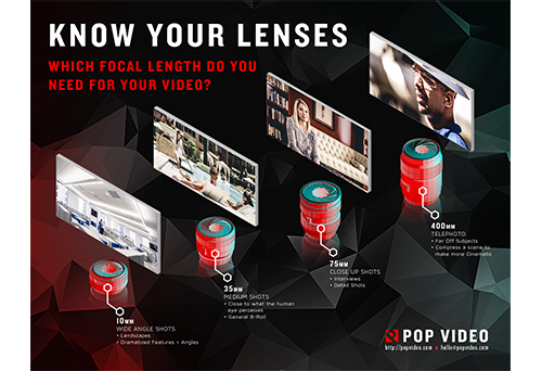 Pop Video Know Your Lenses Infographic-1.png
