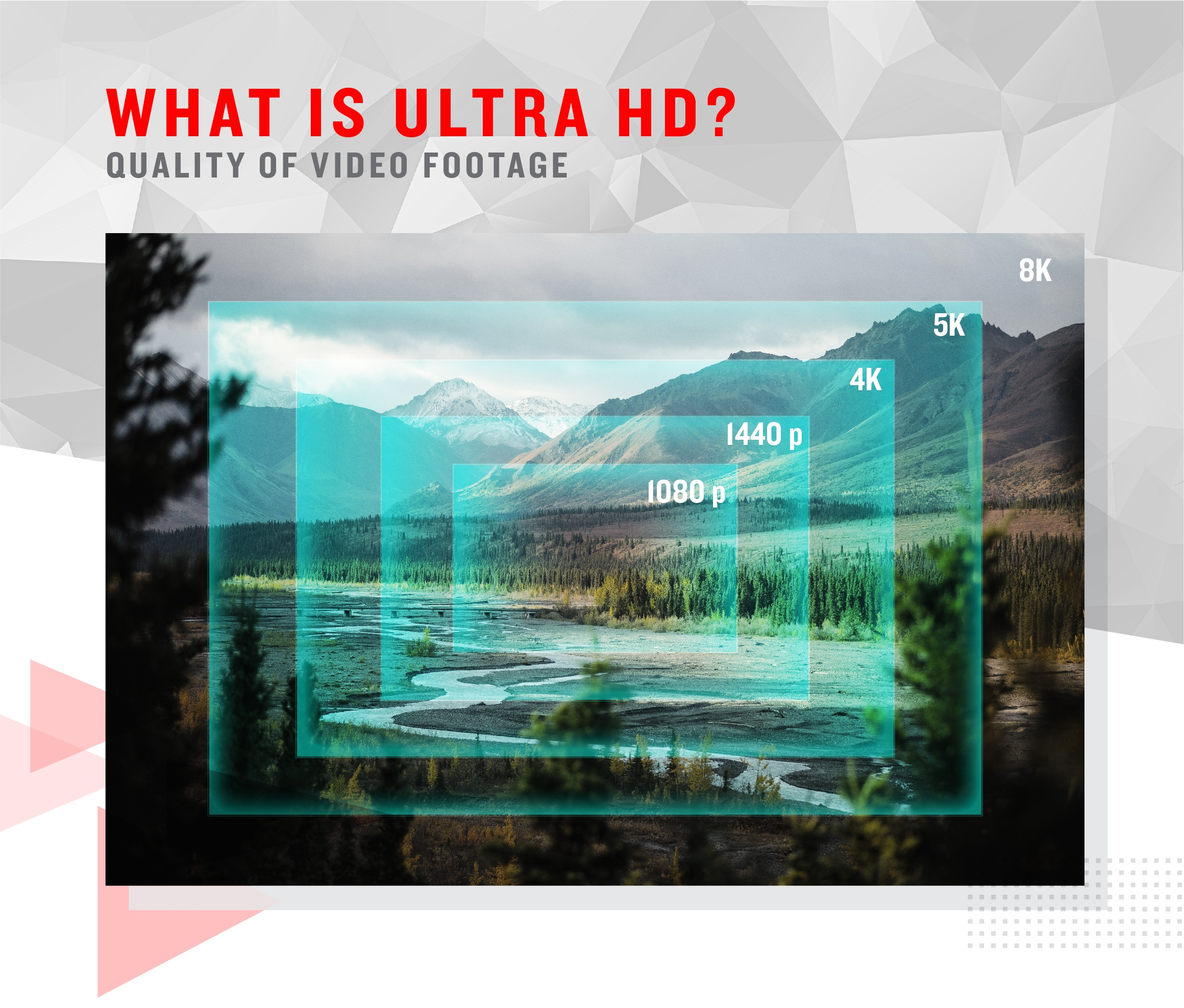 What is ultra 95